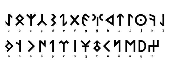 Türklerin Tarih Boyunca Kullandığı Alfabeler