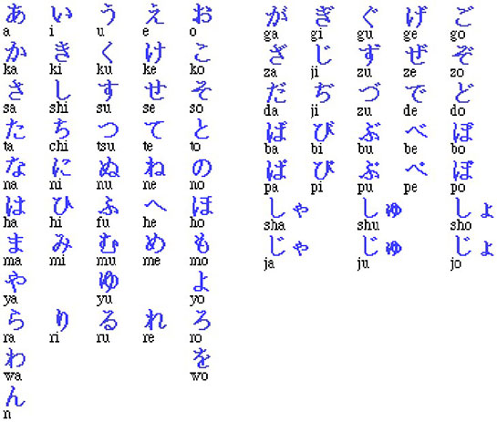 how to write re in hiragana